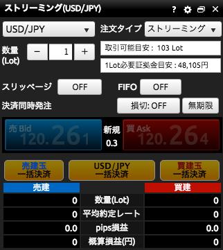 DMM_FX_DEMO 2クイック発注画面