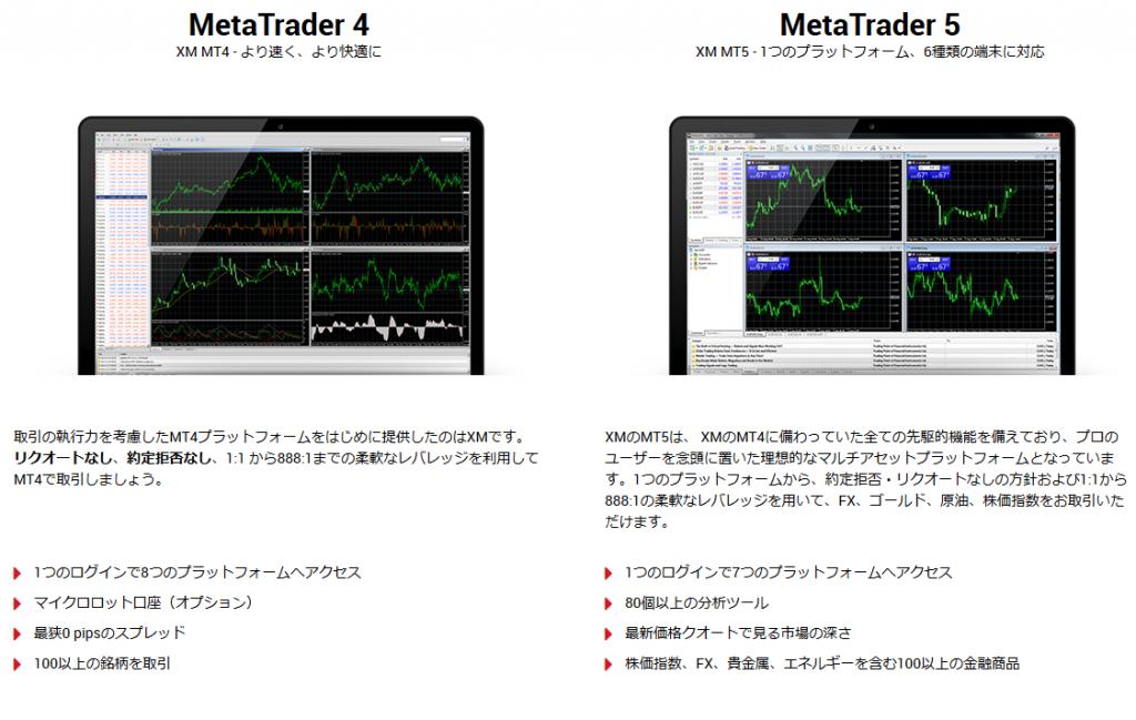 XMのトレードプラットフォーム